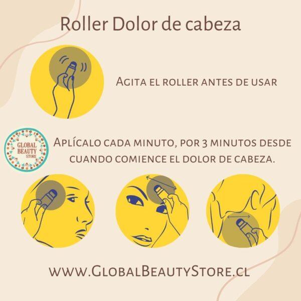 Roller S.O.S. Migra Stop 4ml 2